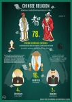 Chinese Religious